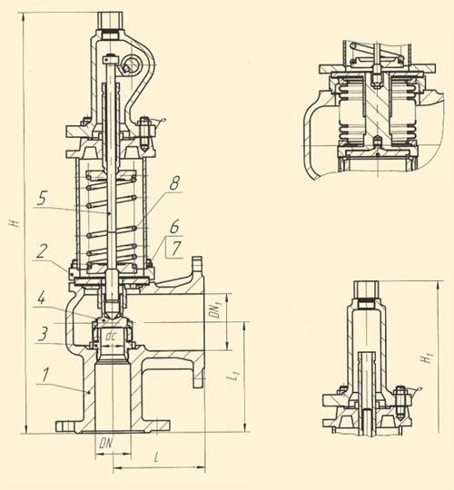 Клапаны предохранительные пружинные СППК
