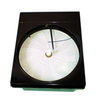 Диференціальні манометри (дифманометри) ДСС