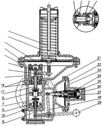 Рабочая схема регулятора давления газа РДК-500
