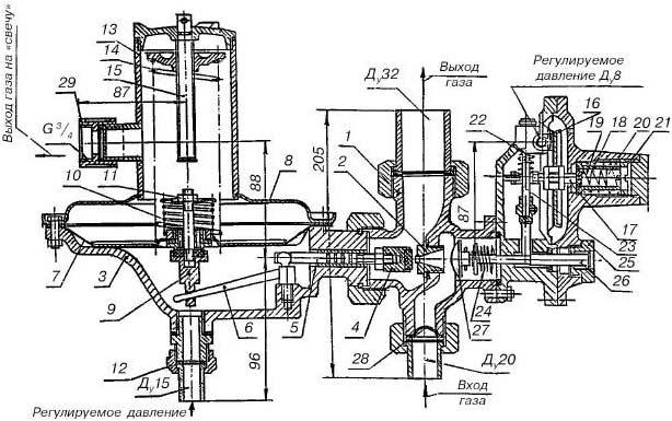 Схема регулятора давления газа комбинированного РДНК-32