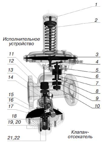 Схема регулятора давления газа модели РДК50Н