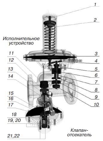 Схема регулятора давления газа РДК50С