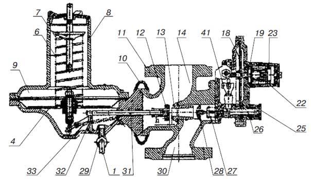 Схема регулятора давления газа РДУ32