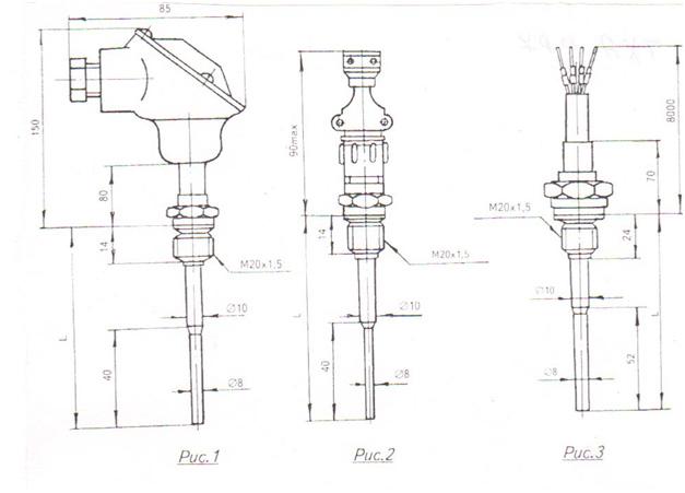 Термопреобразователь-сопротивления-ТСП-1287