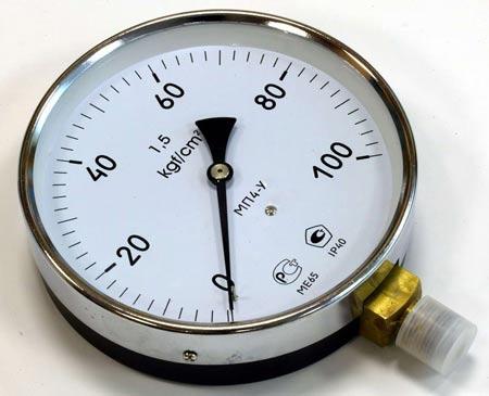 Классификация контрольно-измерительных приборов