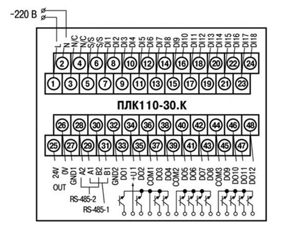 ПЛК110-30-K
